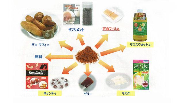 食品应用领域客户——YSK